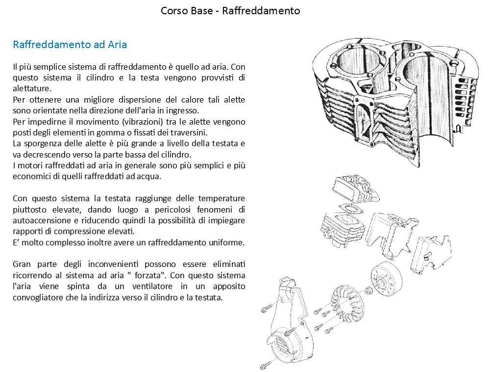 Quaderni di tecnica schema raffreddamento motore ad aria
