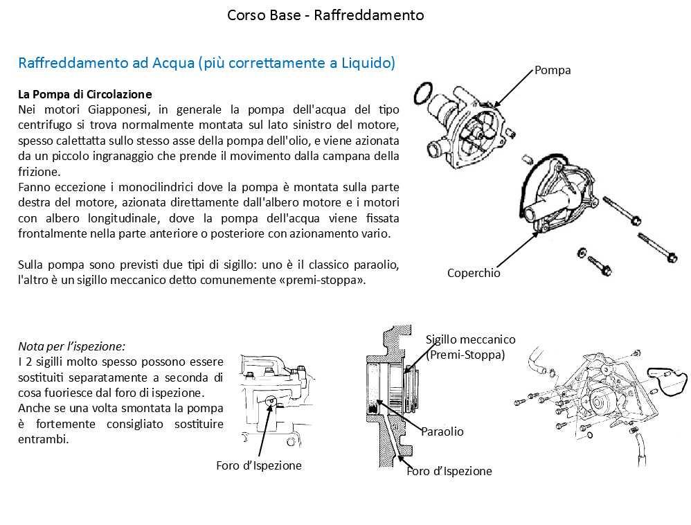Quaderni di tecnica schema raffreddamento motore pompa liquido refrigerante