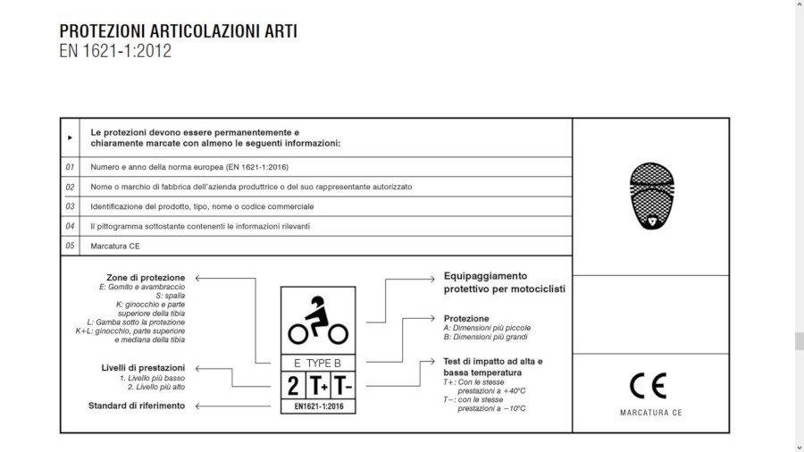 label protezioni moto