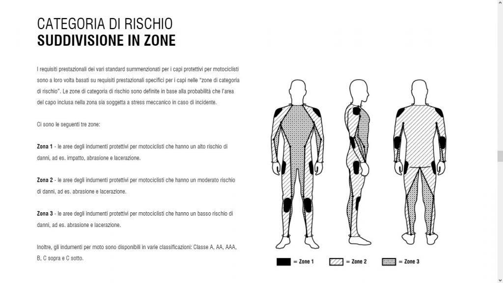 zone di rischio abbigliamento tecnico